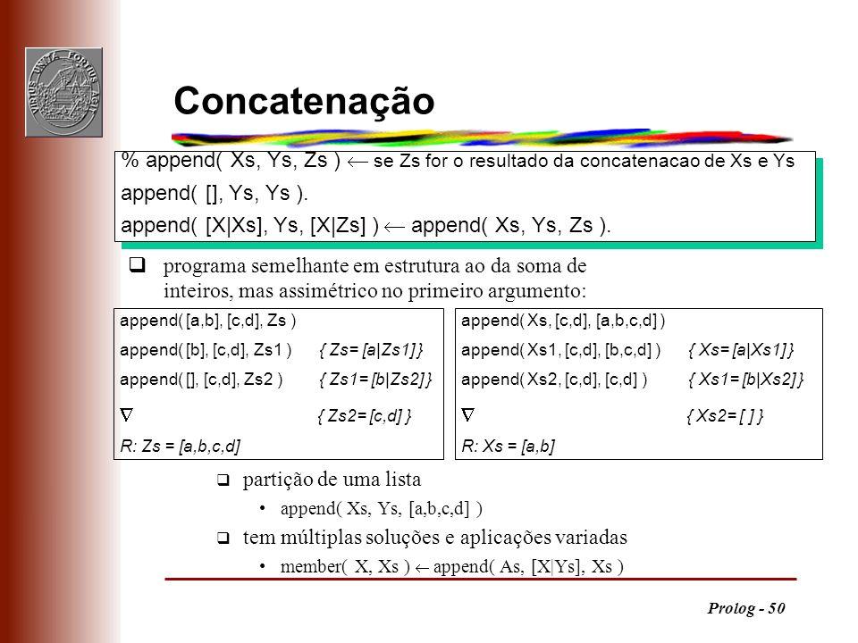 Concatenação % append( Xs, Ys, Zs ) ¬ se Zs for o resultado da concatenacao de Xs e Ys. append( [], Ys, Ys ).